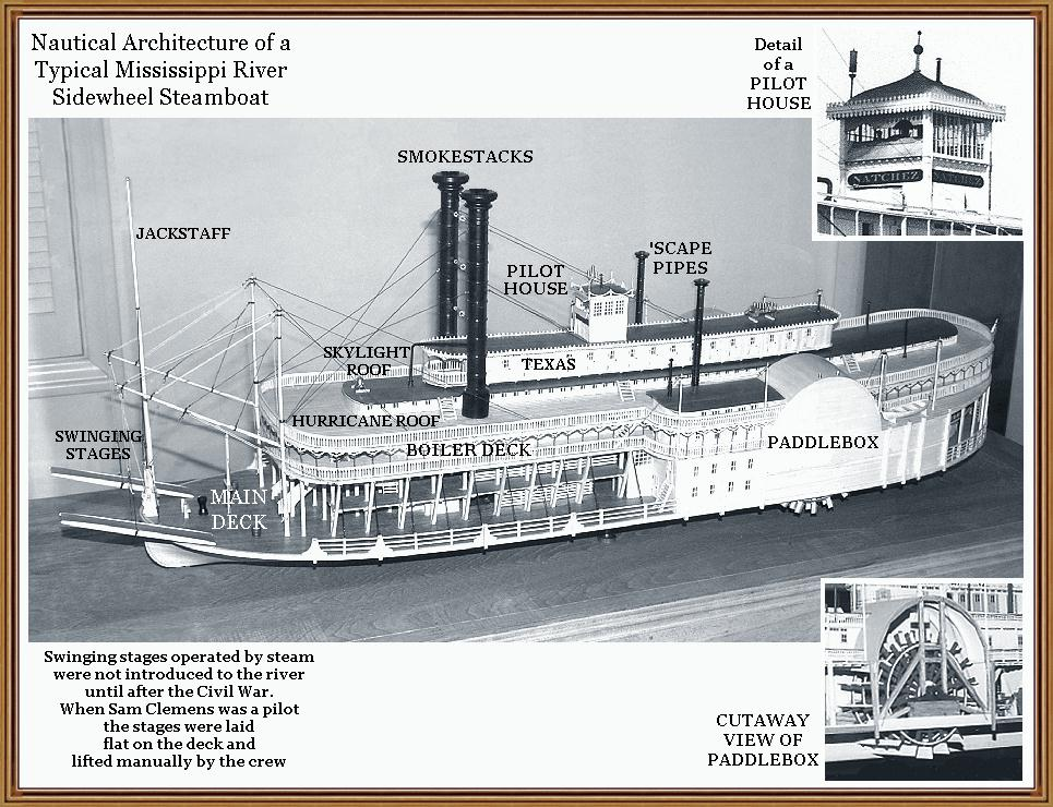 ... together with Paddle Boat Model Plans Free. on paddle steamer diagram